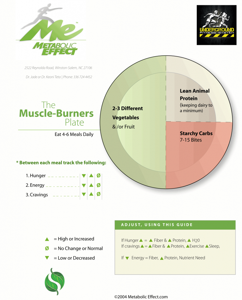 Muscle_Burner_Plate