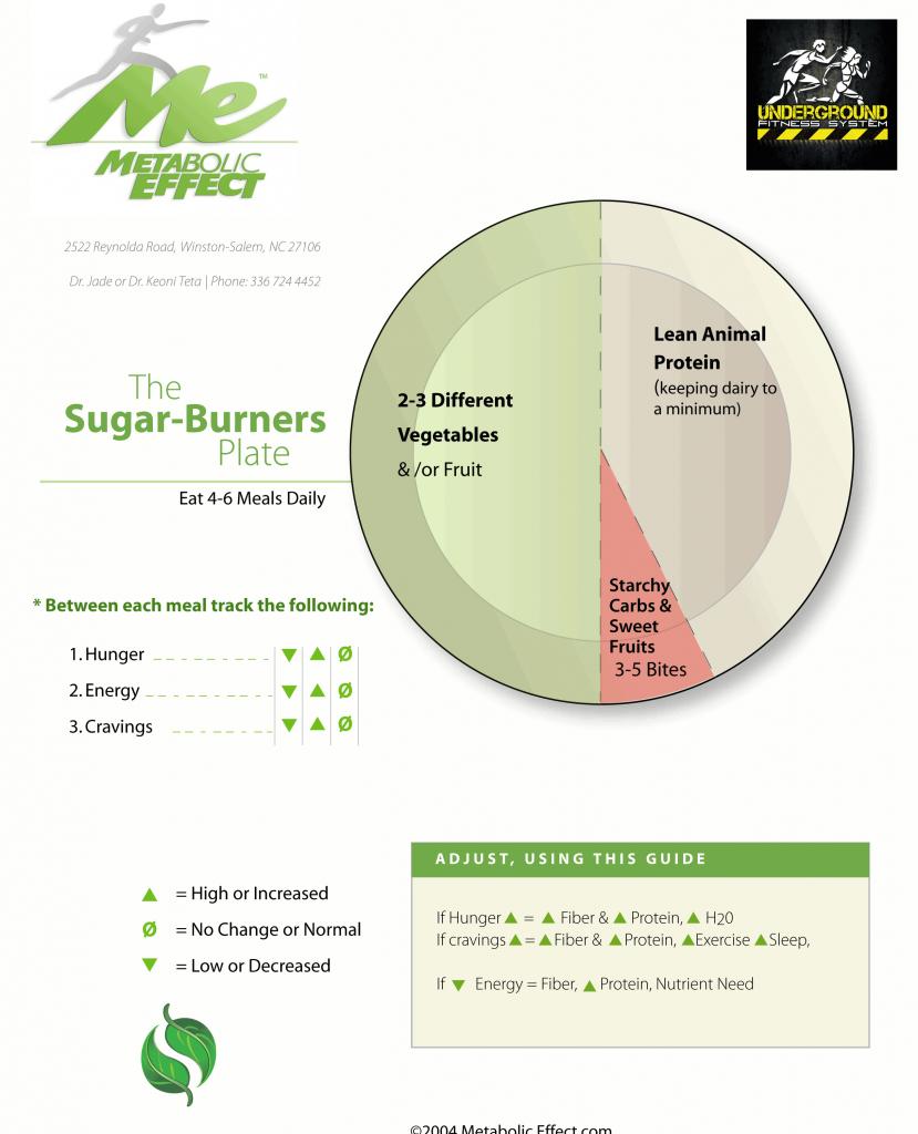 sugar_Burner_Plate